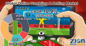 ألعاب القمار على الانترنت تزدهر في العالم
